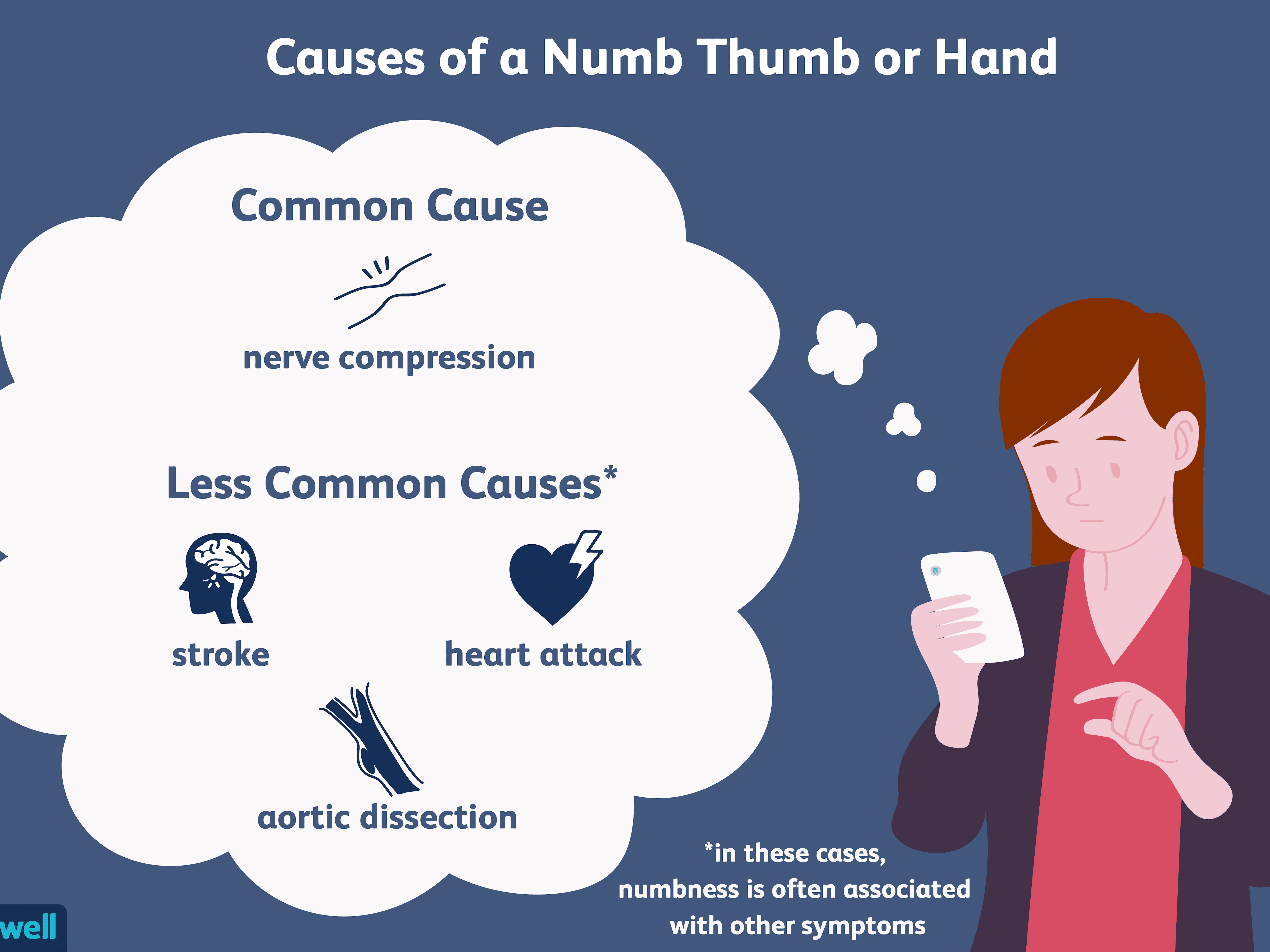 Potential Causes of a Numb Thumb or Hand