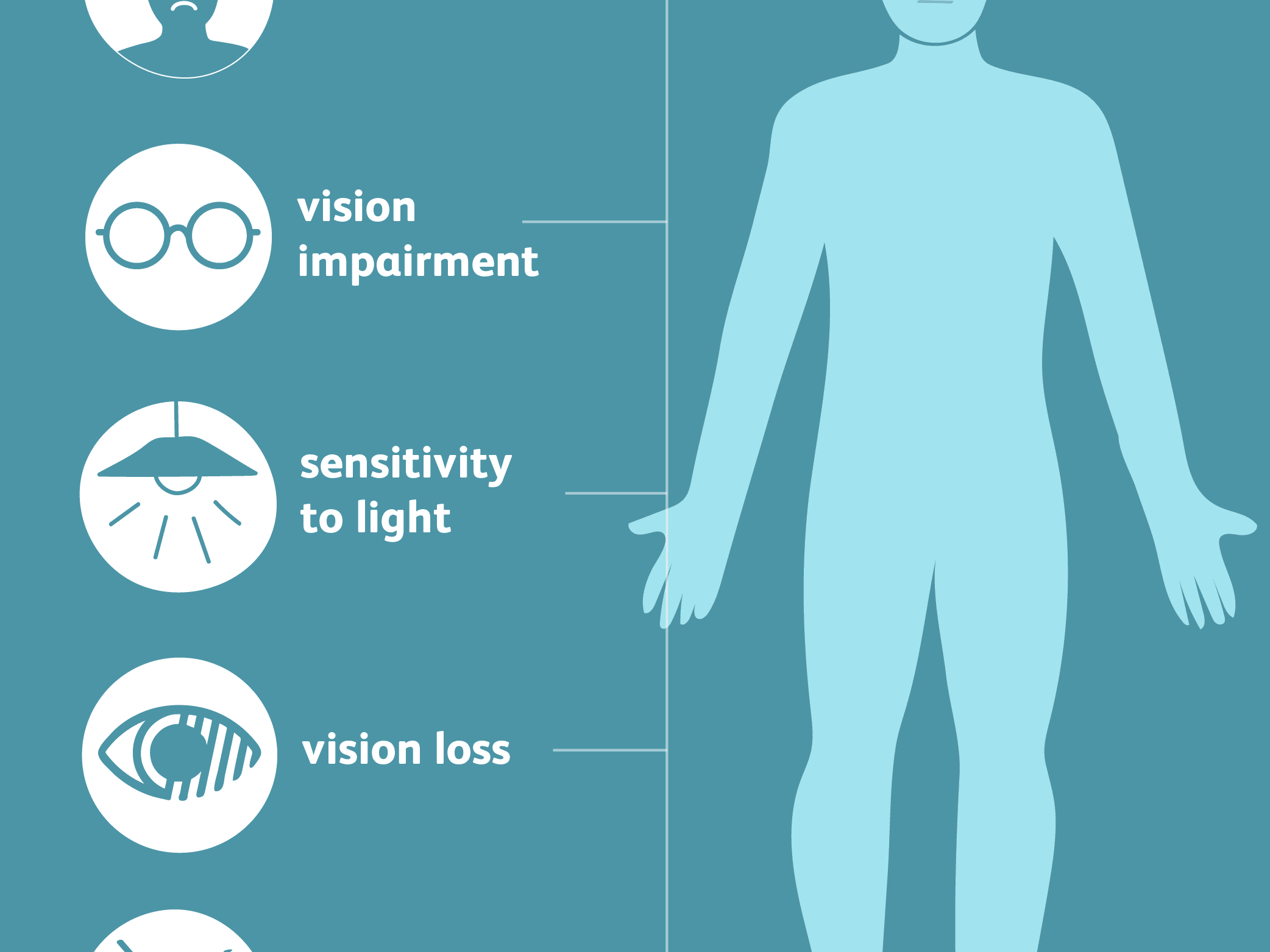 Ms Optic Neuritis And Vision Problems