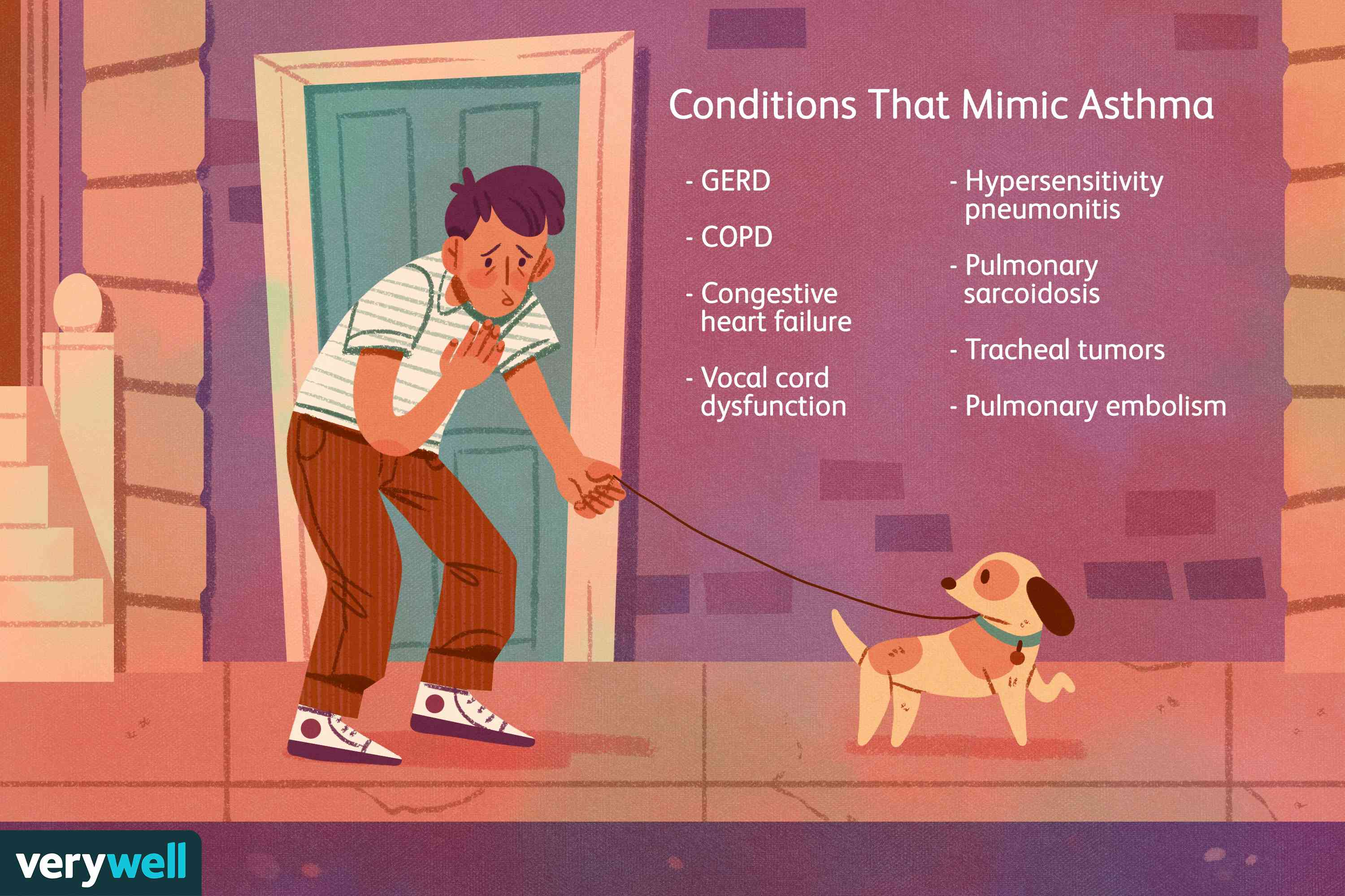 Conditions That Mimic Asthma