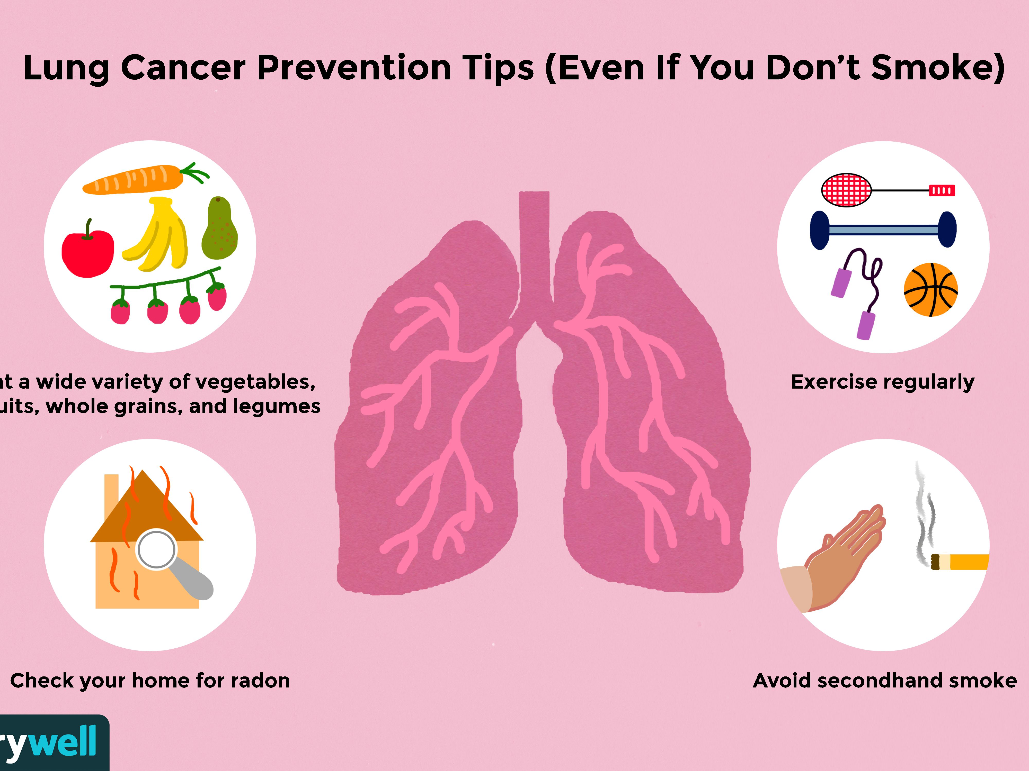 hpv lung cancer survival rate)