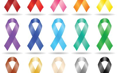 Thyroid Cancer Ribbon Emoji Cancerwalls