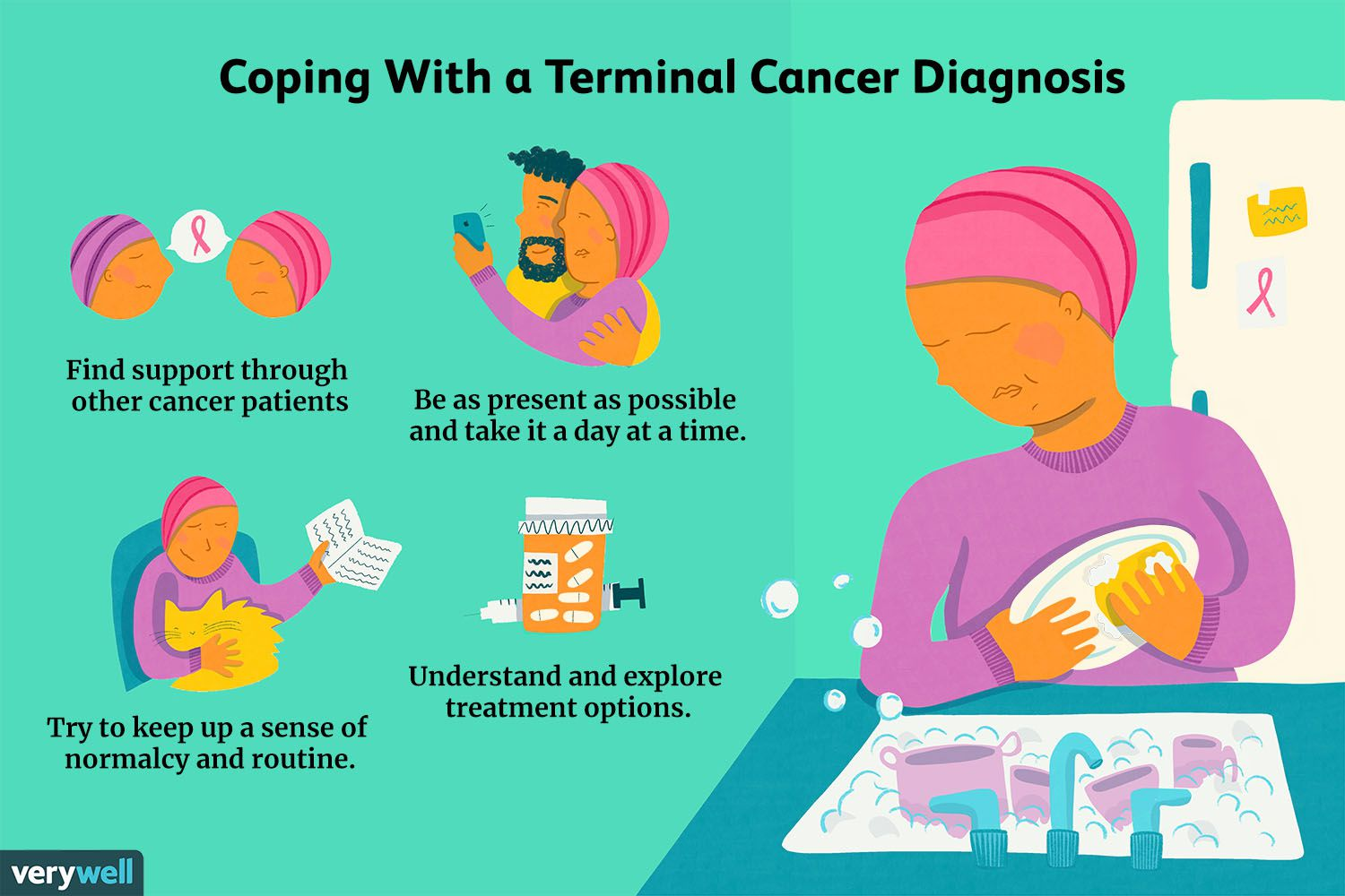 What To Do When You Are Diagnosed With Terminal Cancer