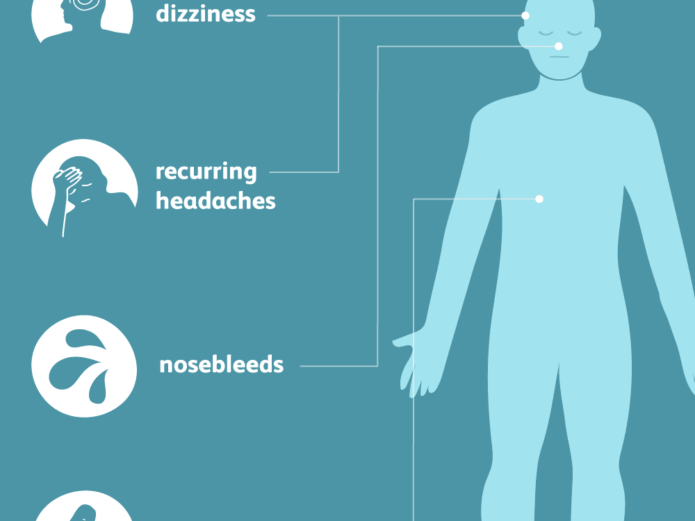 fluctuating high blood pressure and dizziness