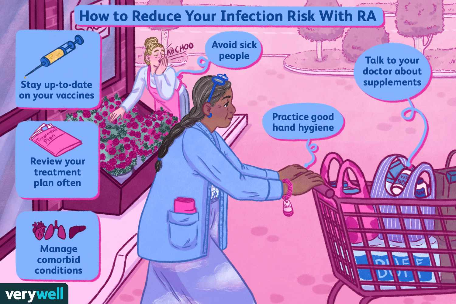 How to Reduce Your Infection Risk with RA