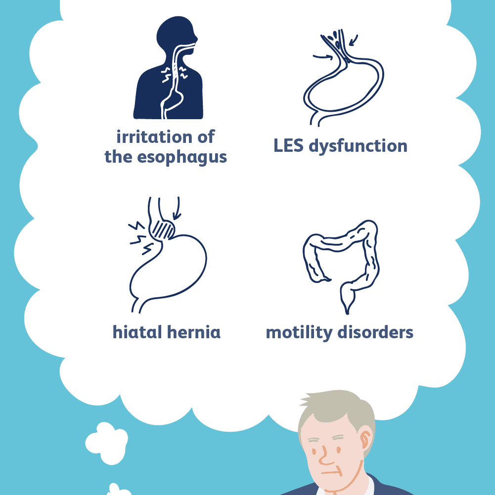 Heartburn: Causes and Risk Factors