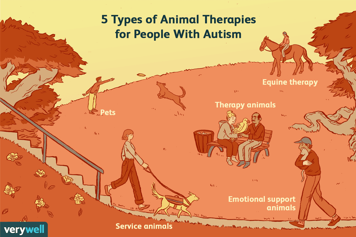 Animal and Pet Therapies for Autism