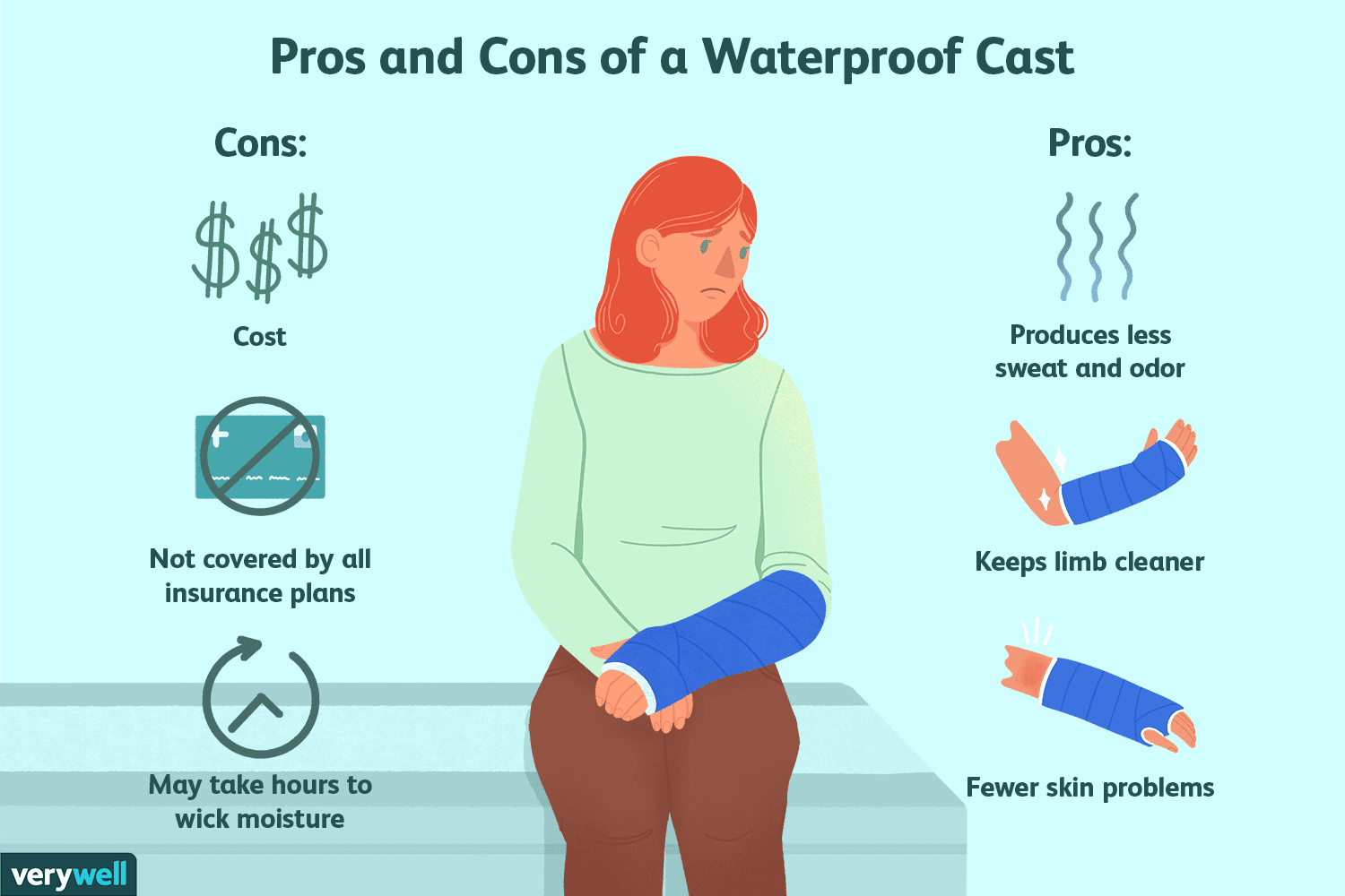 Waterproof Casts for Swimming or Showering