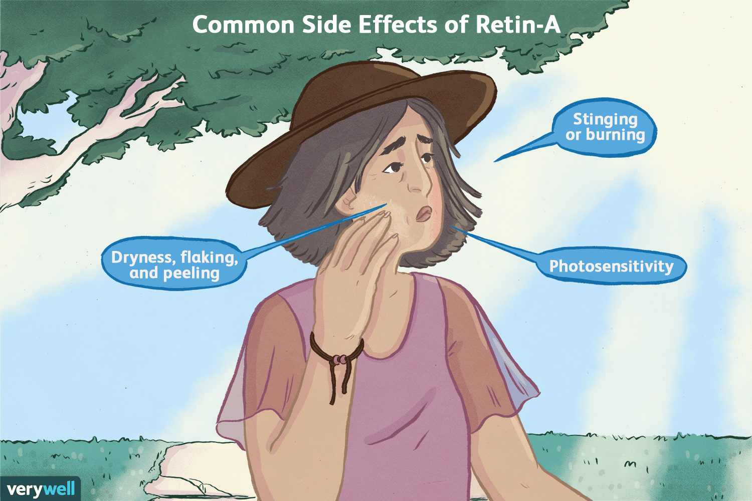 What to Expect From Retin-A Acne Treatment
