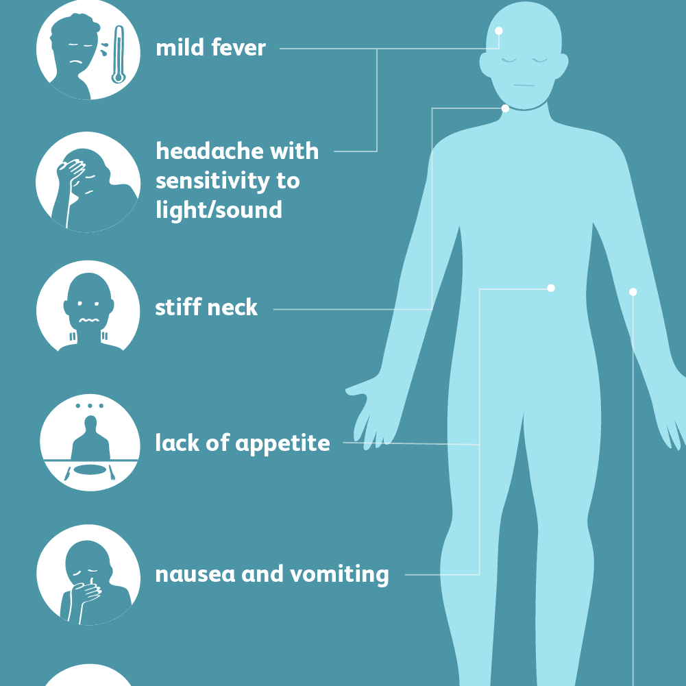 Meningitis Is Usually Caused By A Viral Infection But: Meningitis: Signs, Symptoms And Complications