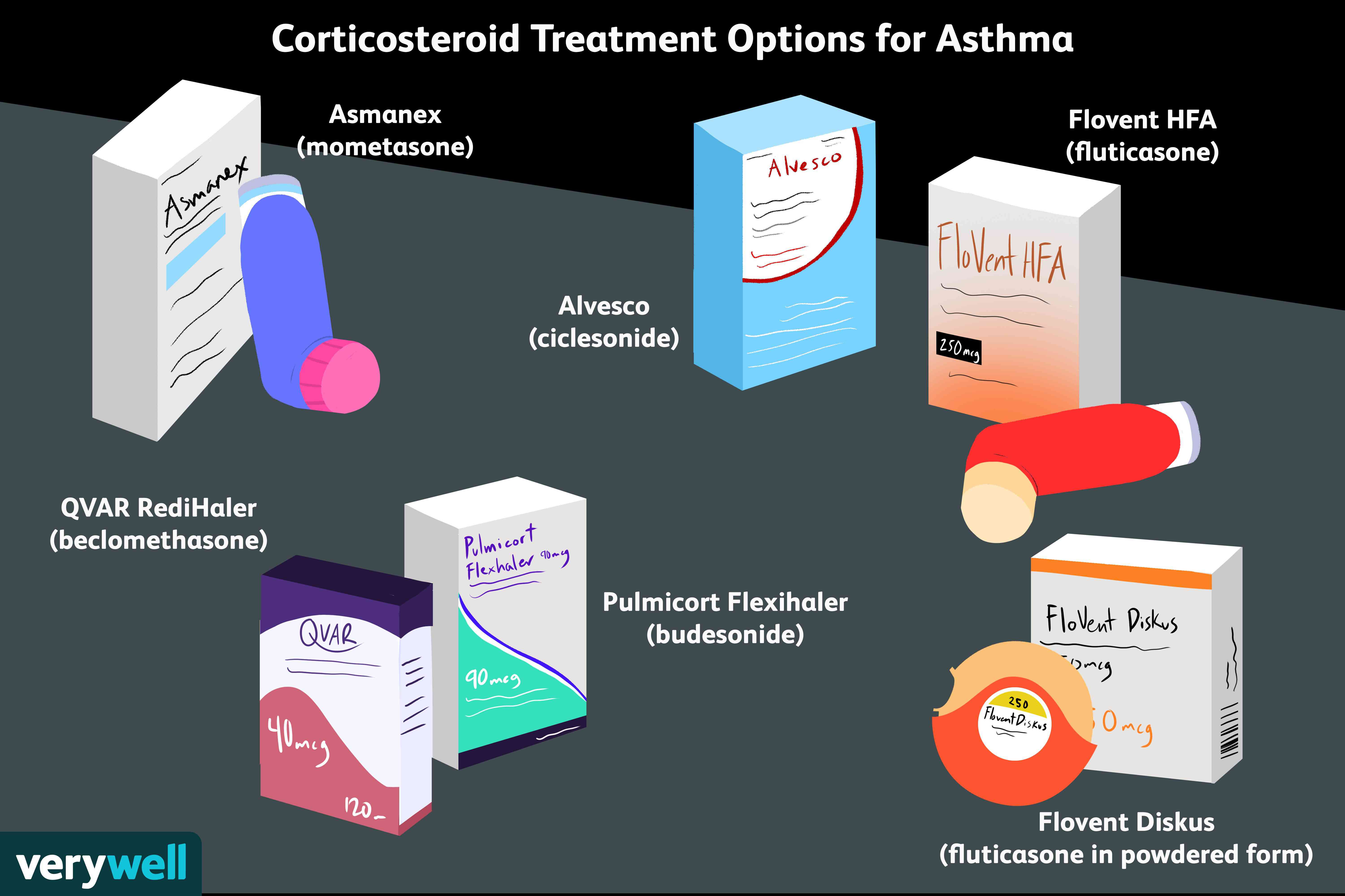 prednisolone steroid tablets for asthma
