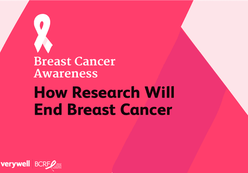 breast cancer awareness, and the role of the Breast Cancer Research Foundation in making a difference