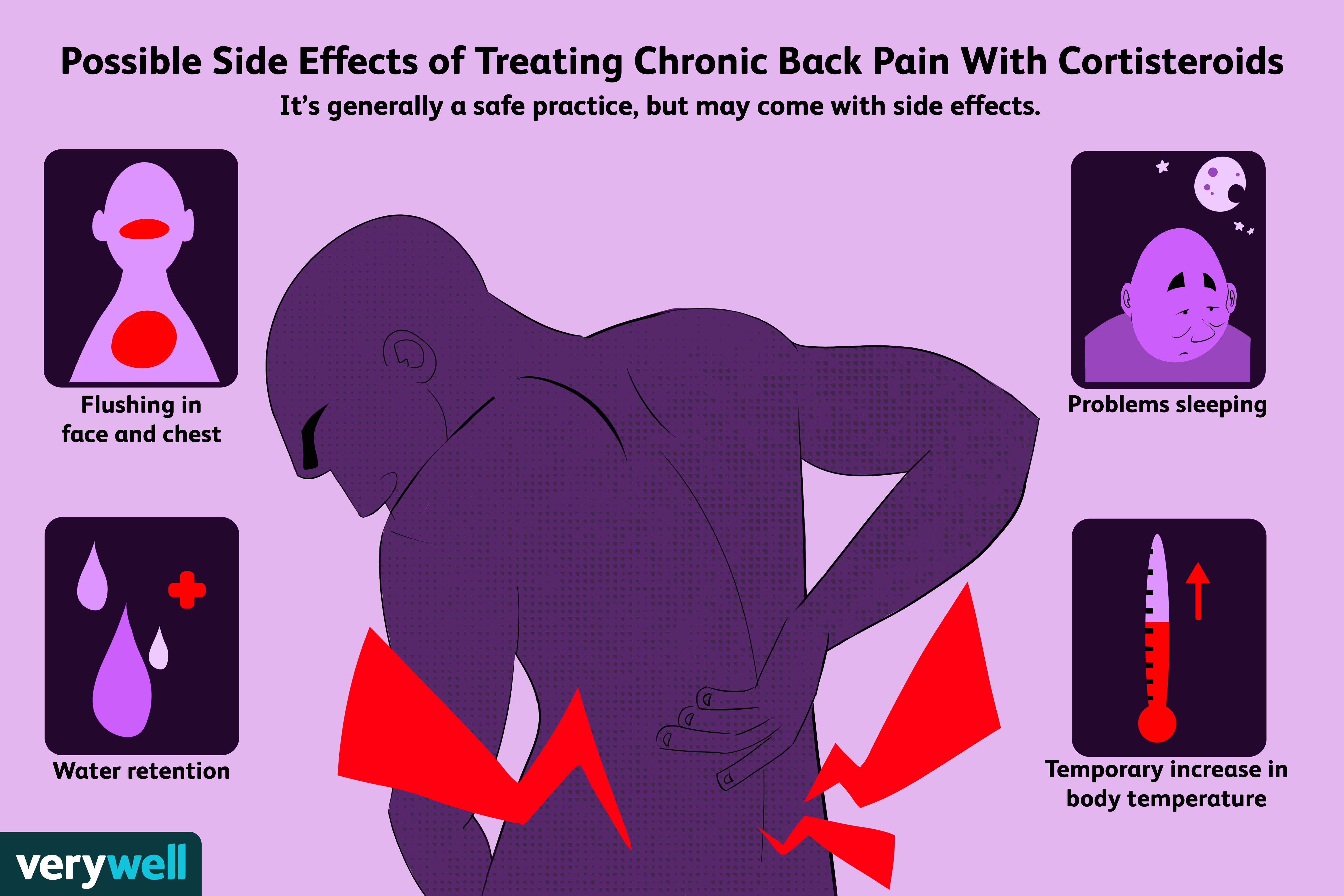 Can steroids cause lower back pain really good steroid cycles