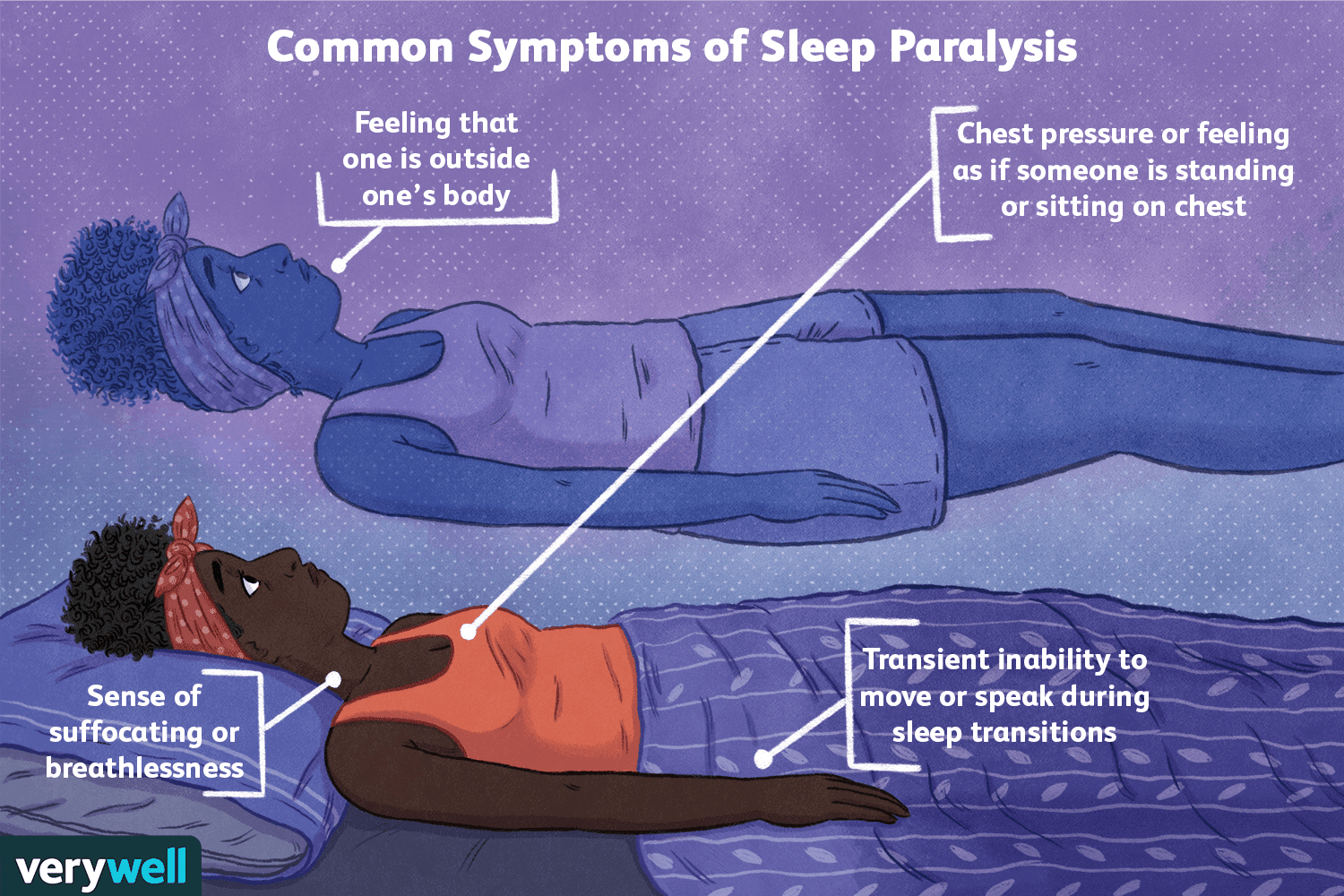 What Are The Common Scary Symptoms Of Sleep Paralysis