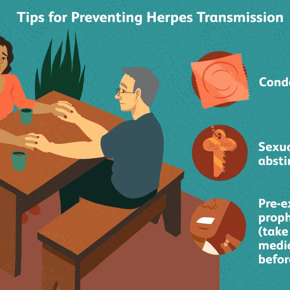 1 genital herpes transmission type Symptoms of