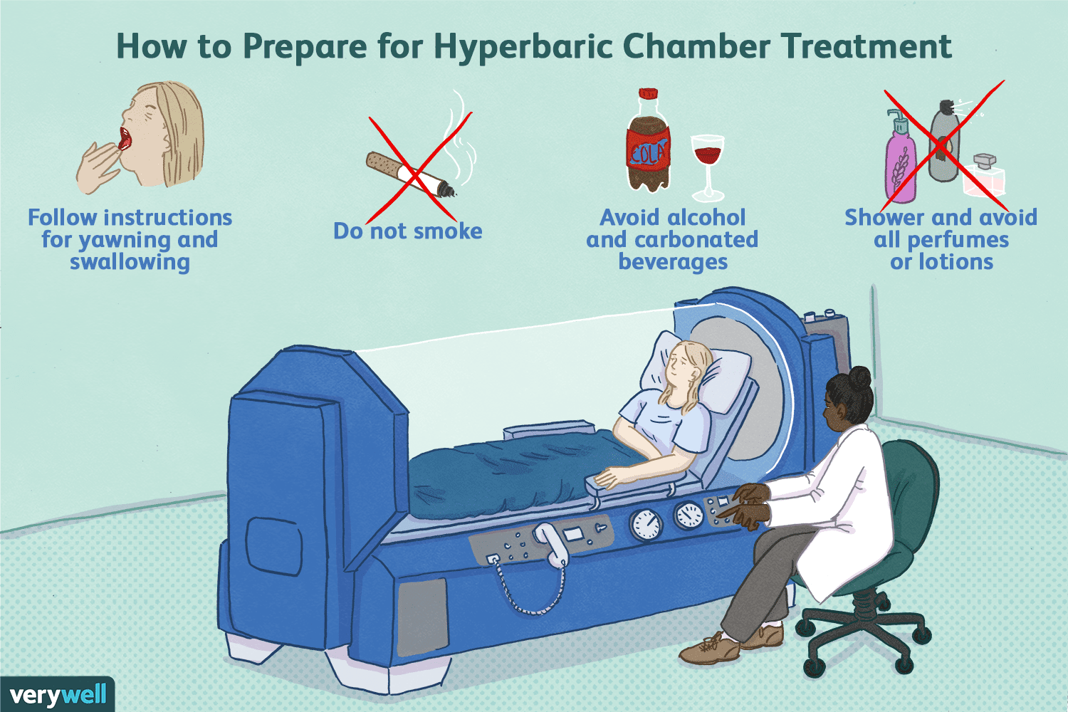 How to prepare for hyperbaric chamber treatment