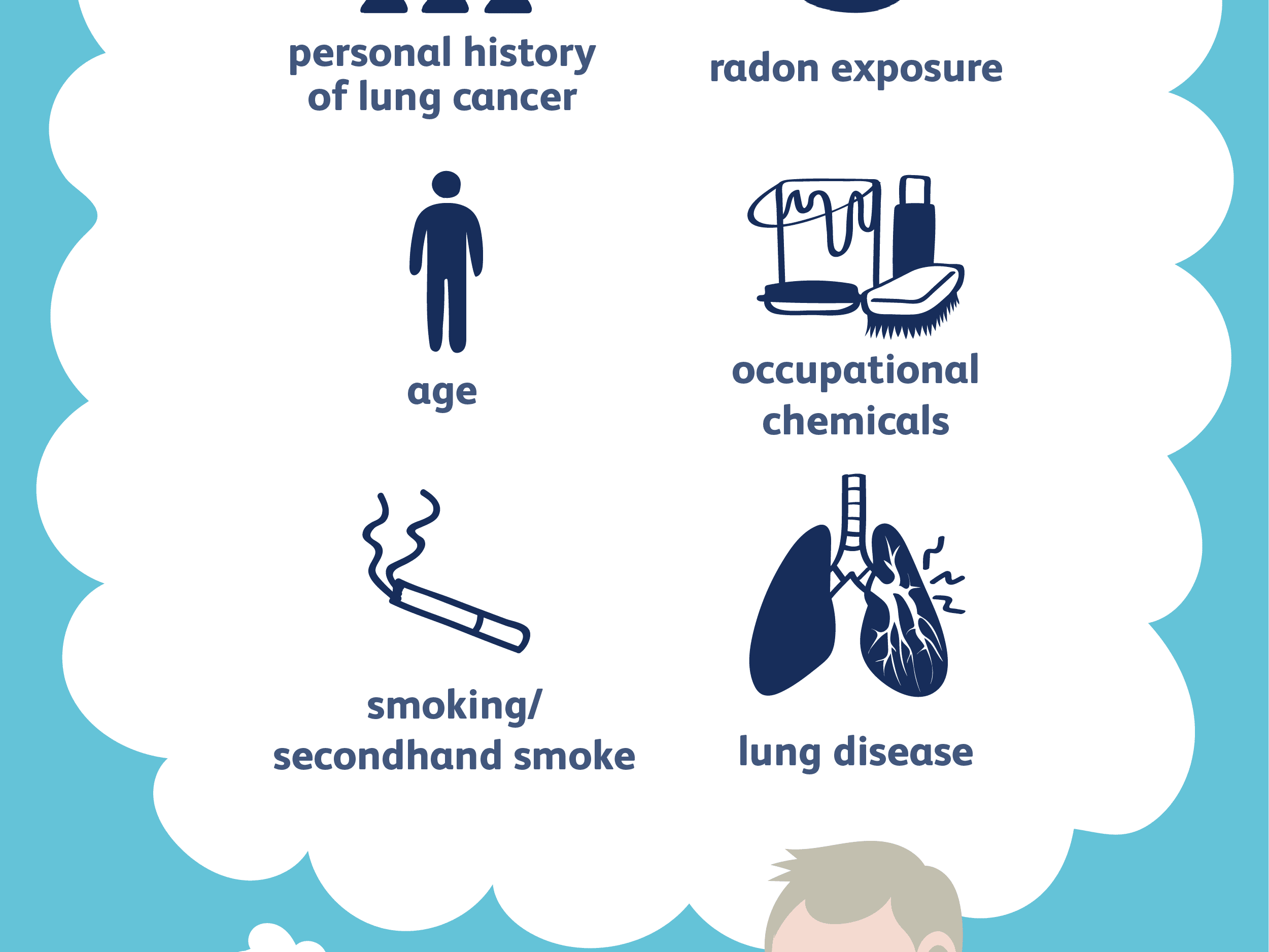 Non Small Cell Lung Cancer Causes And Risk Factors