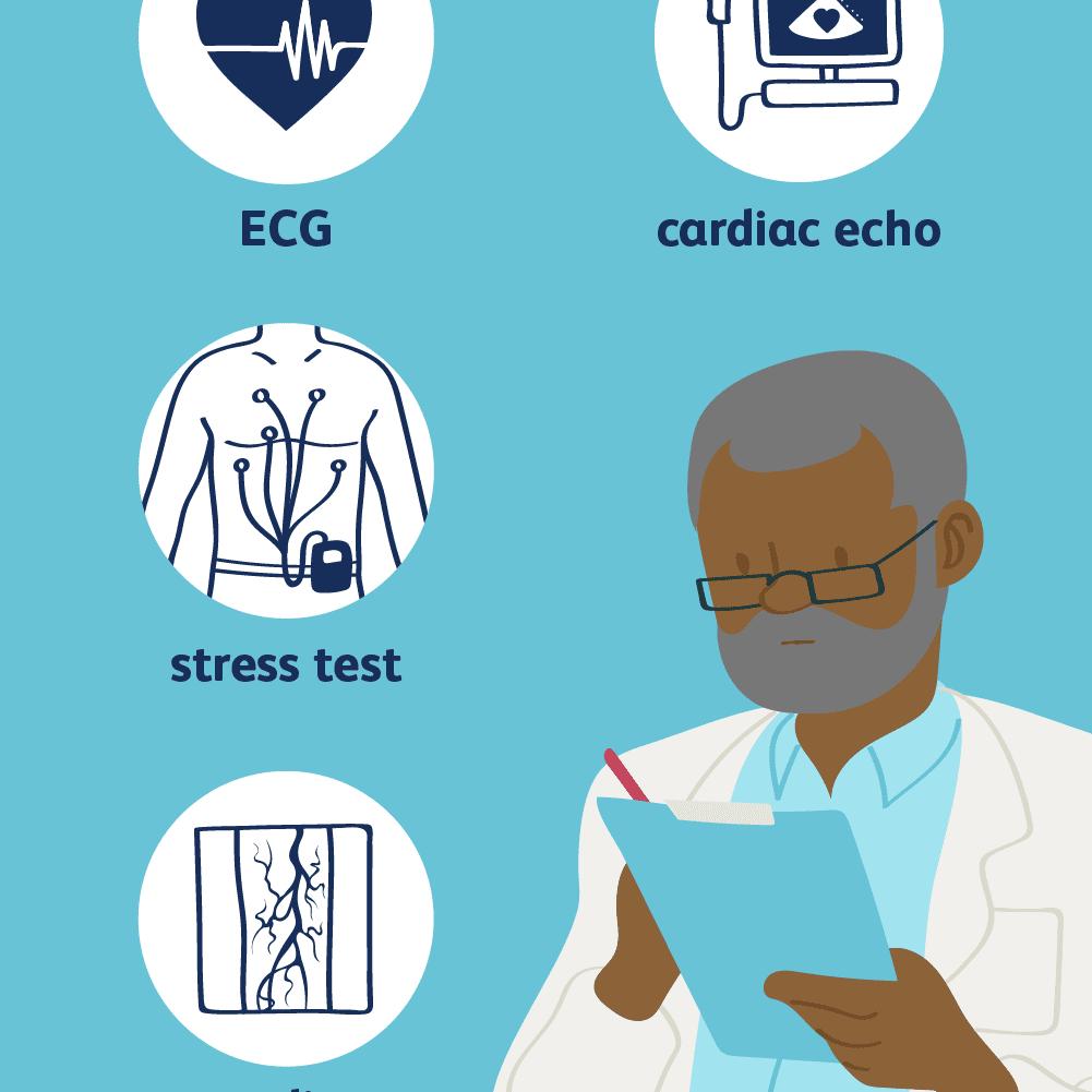 early diagnosis of coronary heart disease