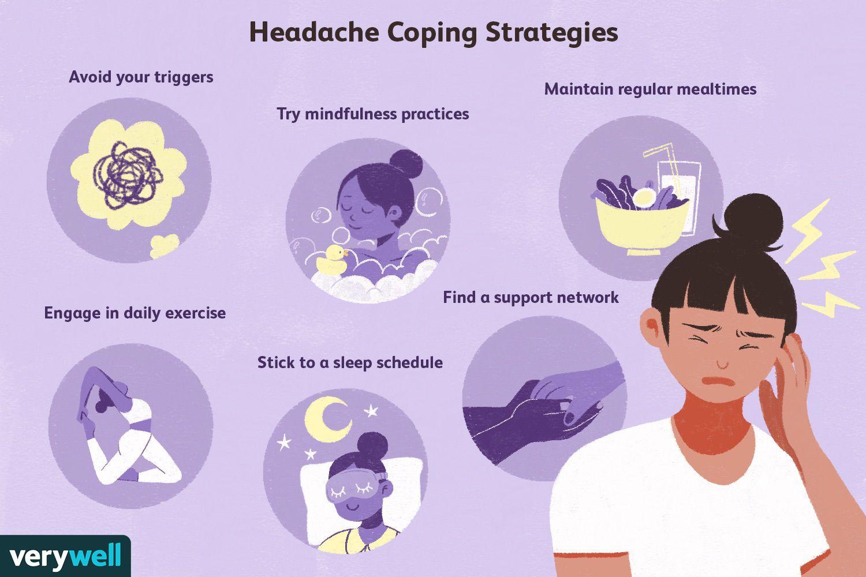 Headache coping strategies.