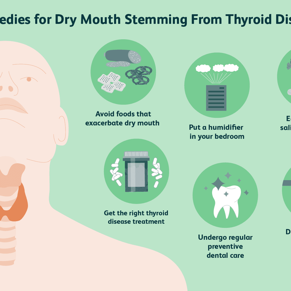 How Thyroid Disease Causes Dry Mouth