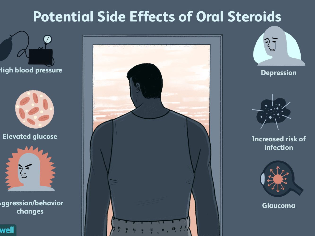 How long do steroids last in the body legal dianabol steroids