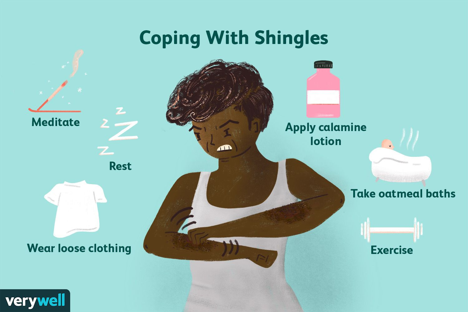 Coping with shingles.