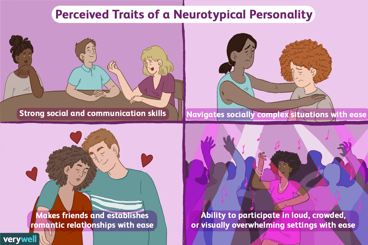 What Does It Mean to Be Neurotypical?