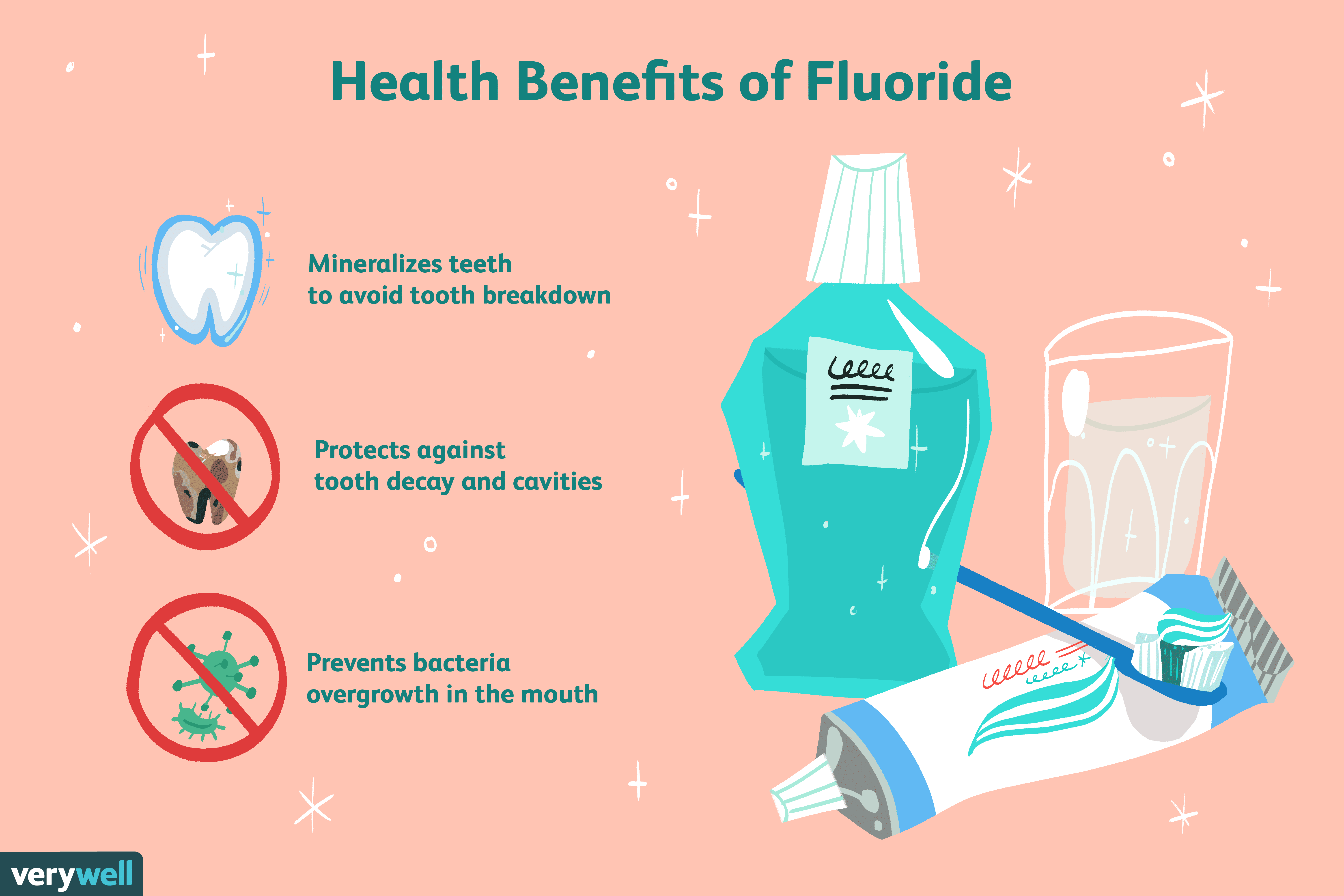 fluoride in water pros and cons