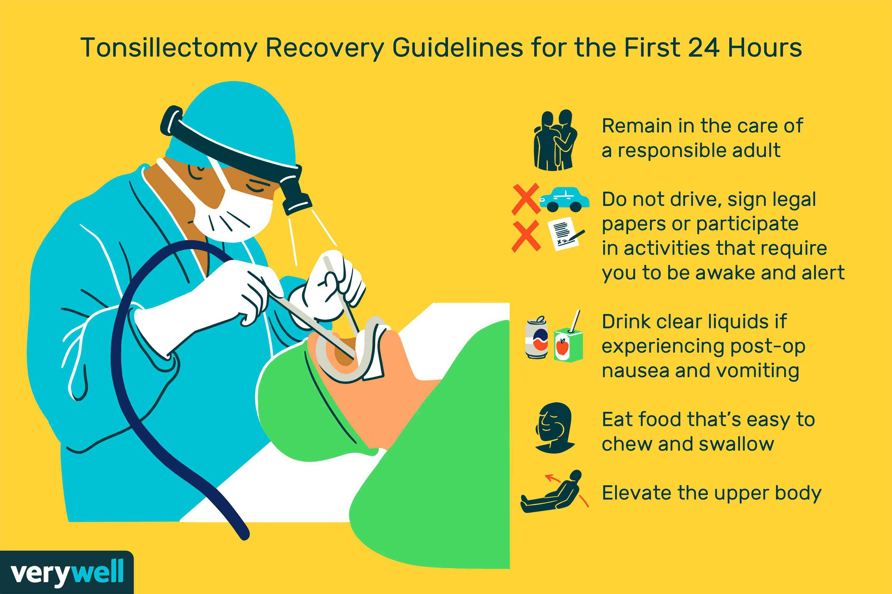 Tonsillectomy recovery guidelines