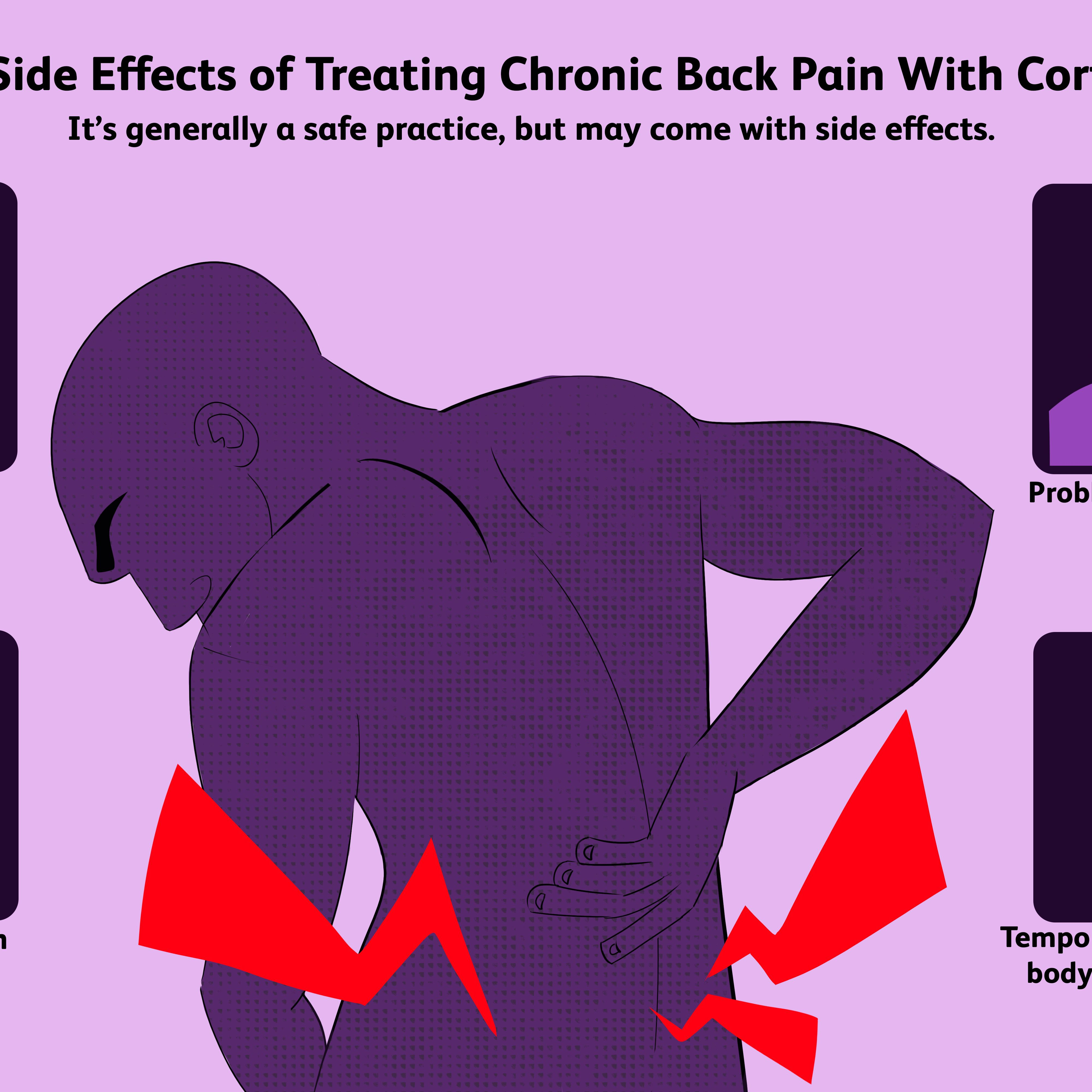 Steroids for back injury what is steroids injection