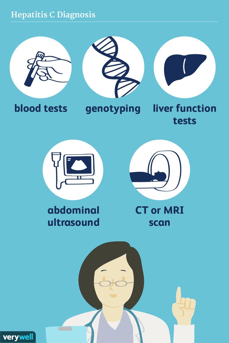 hepatitis C diagnosis