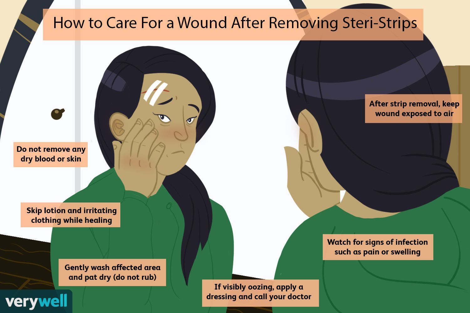 How to Care for a Wound After Removing Steri-Strips