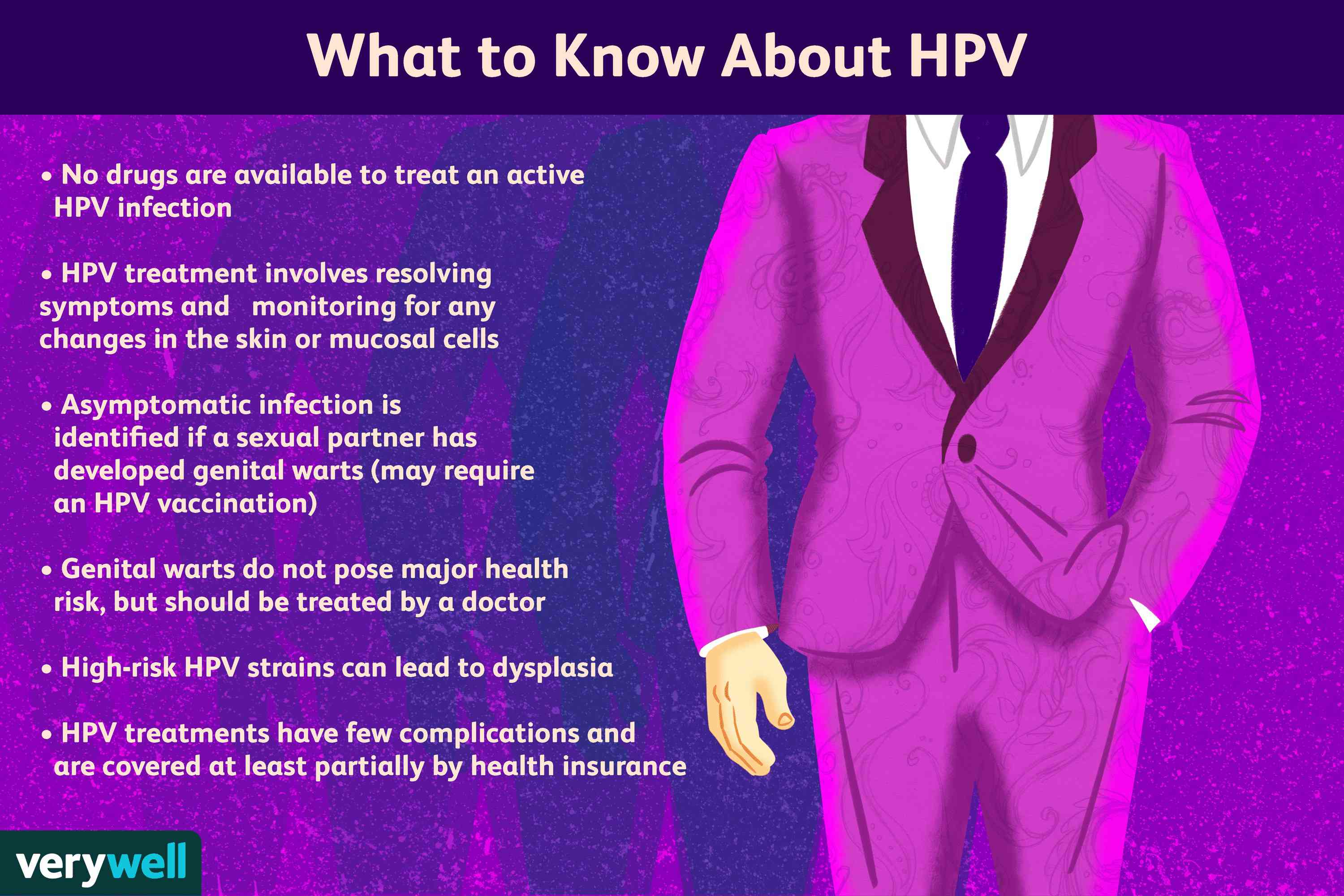 What to Know About HPV