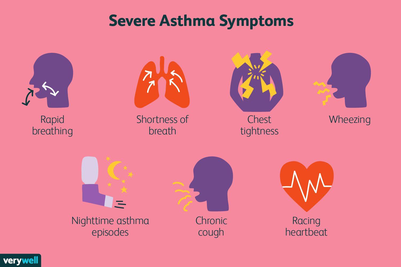 Severe Asthma Symptoms