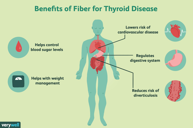 benefits of fiber for thyroid disease