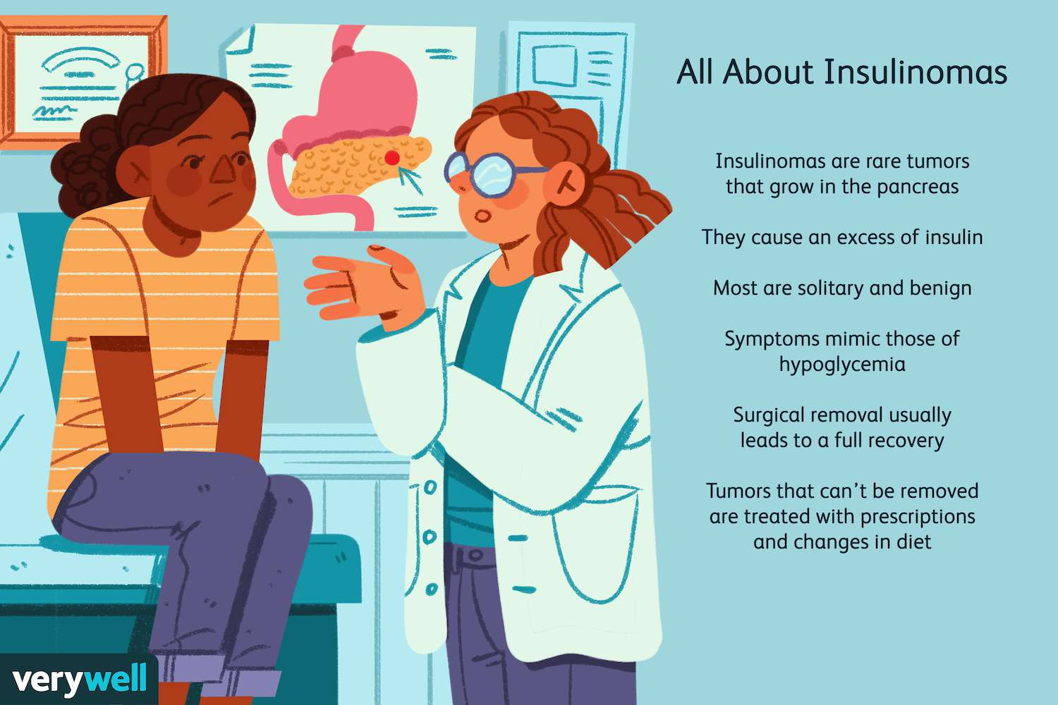 All about Insulinomas