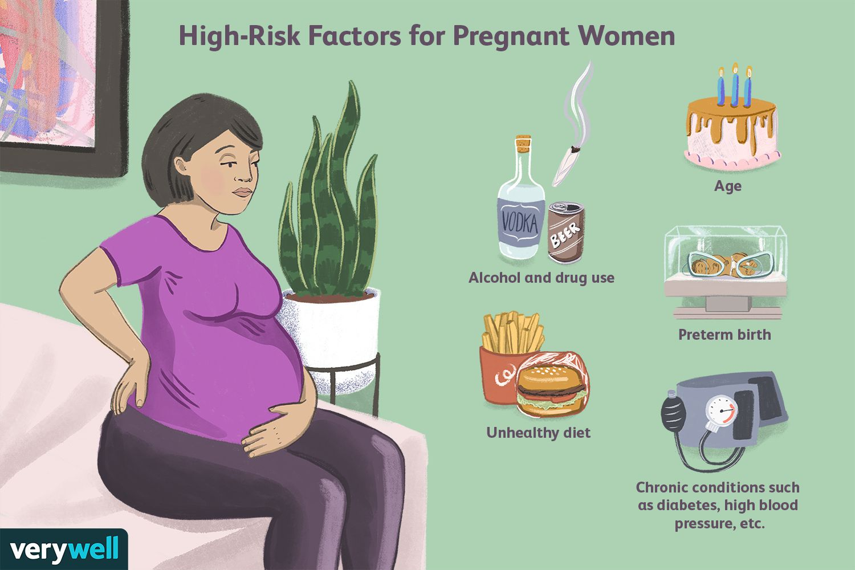 High-Risk Factors for Pregnant Women