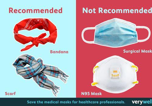 masks, bandana, scarf