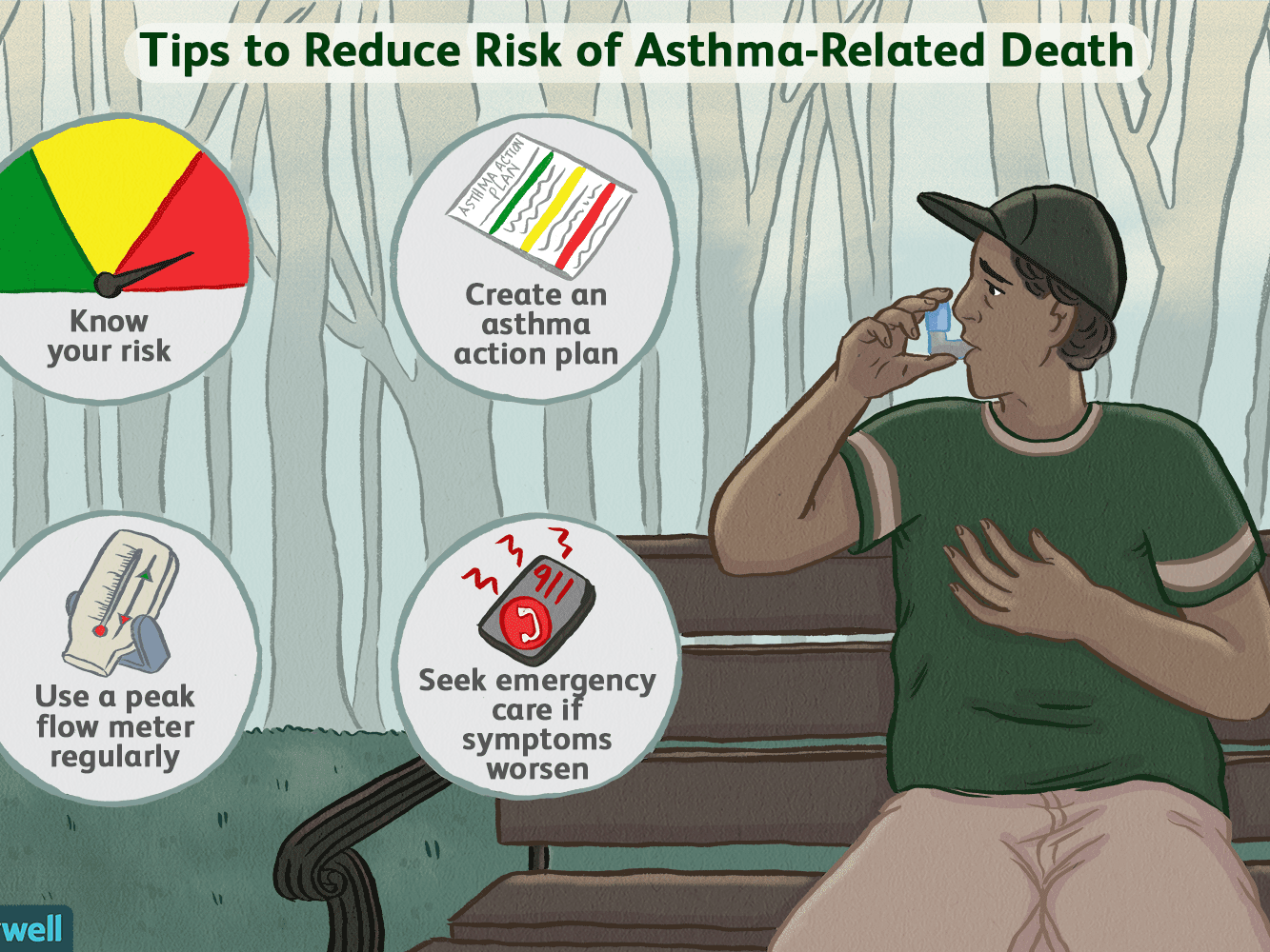 Asthma Attacks Symptoms Causes Diagnosis Treatment And