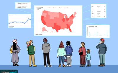 people looking at charts
