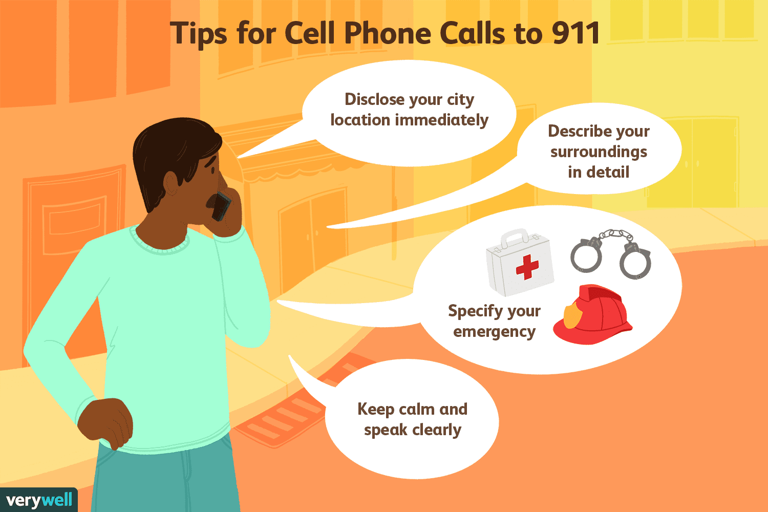 Cell Phone Calls to 911