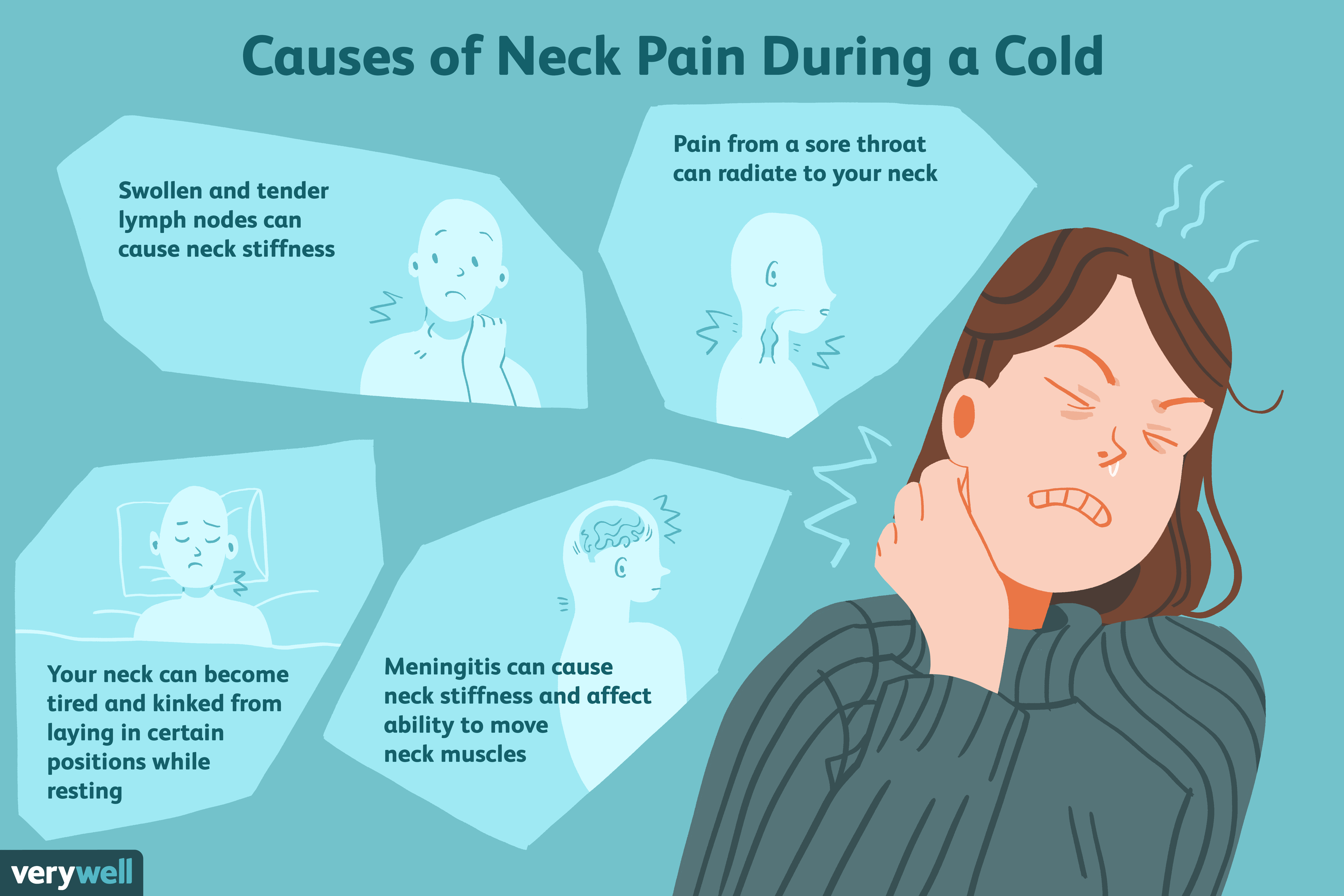 Is It Normal To Feel Neck Pain With A Cold