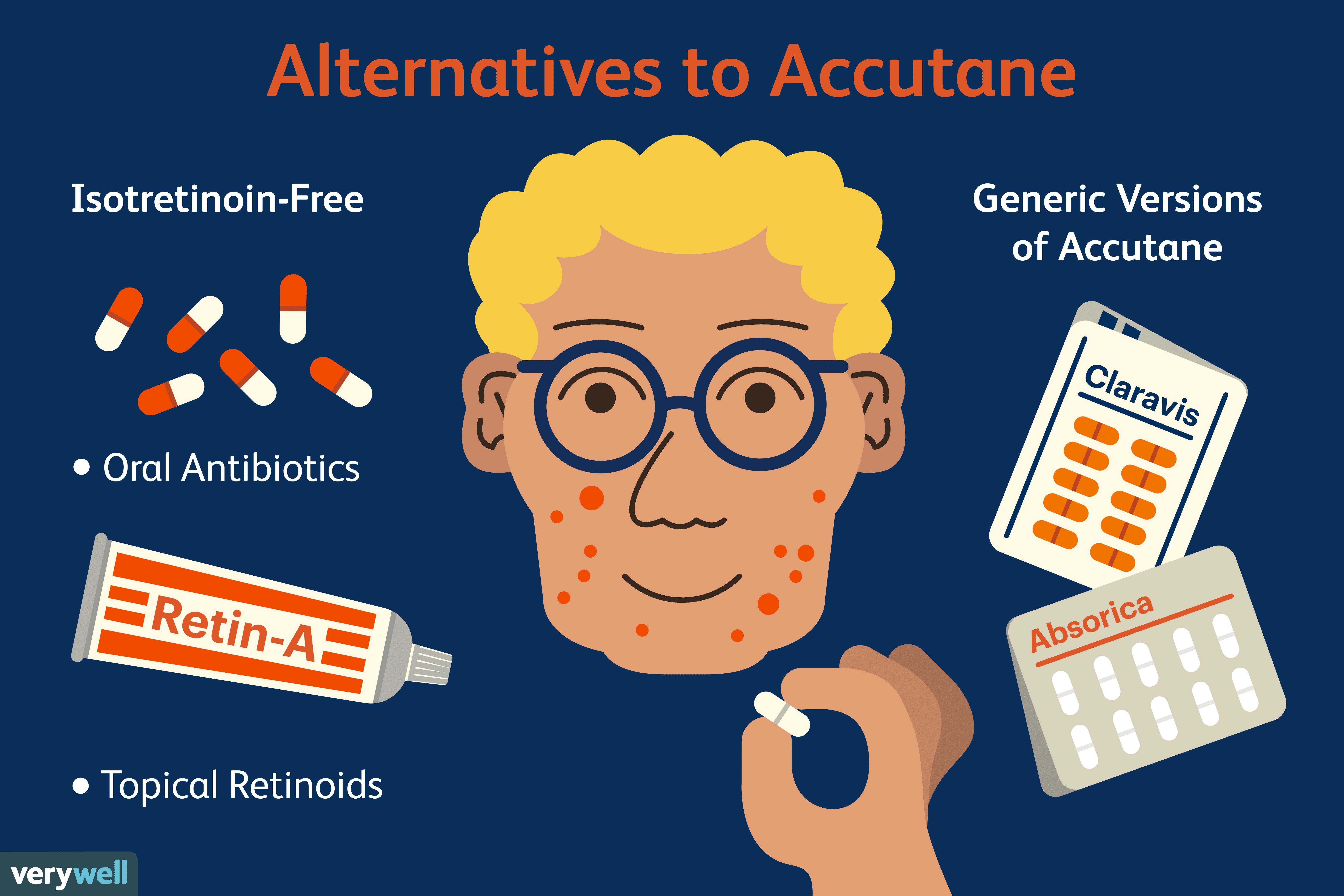 accutane alternatives