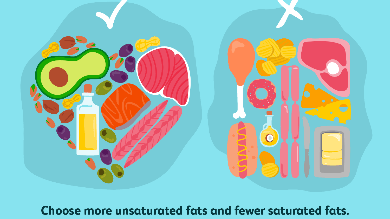 high levels of polyunsaturated fat in the diet