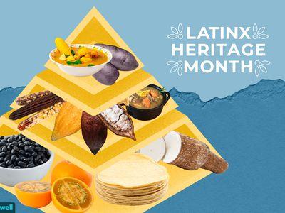 Food pyramid of traditional Latinx food staples.