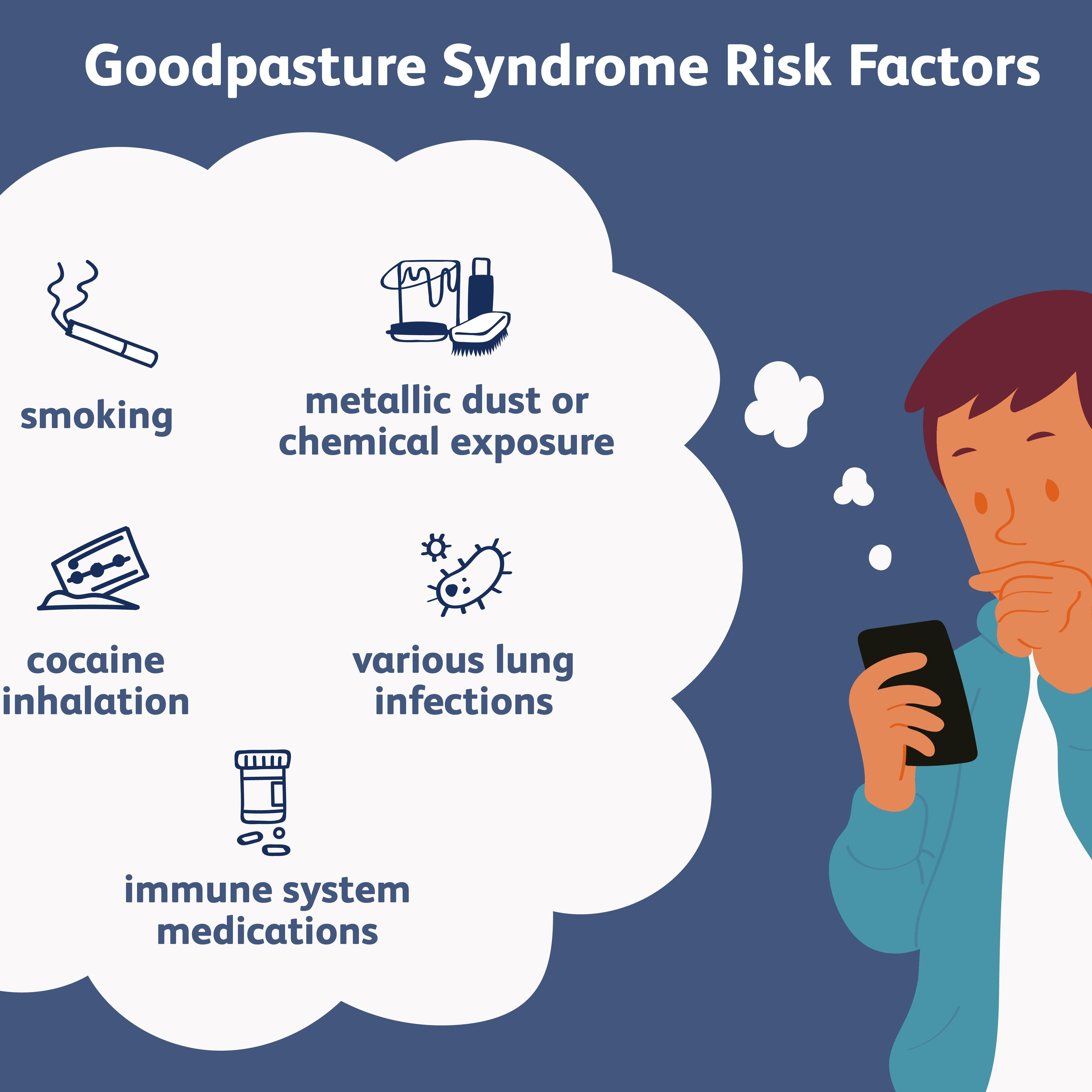 síndrome de goodpasture patología renal en diabetes