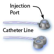 Get to Know Your Huber Needle for Chemo Port Access