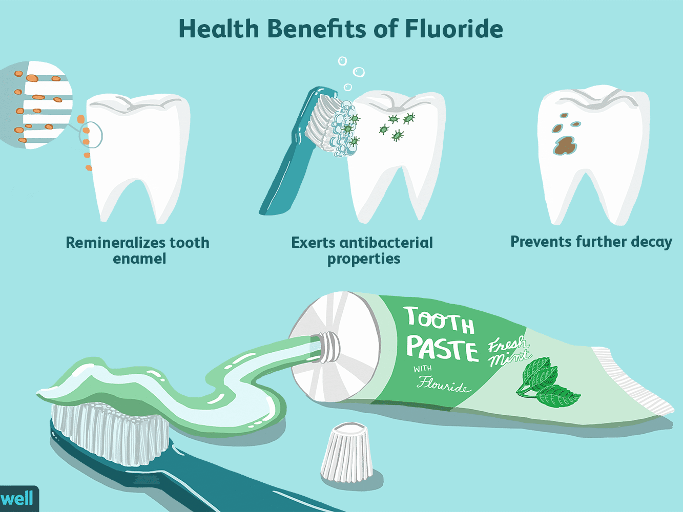 Fluoride Toothpaste for strong teeth