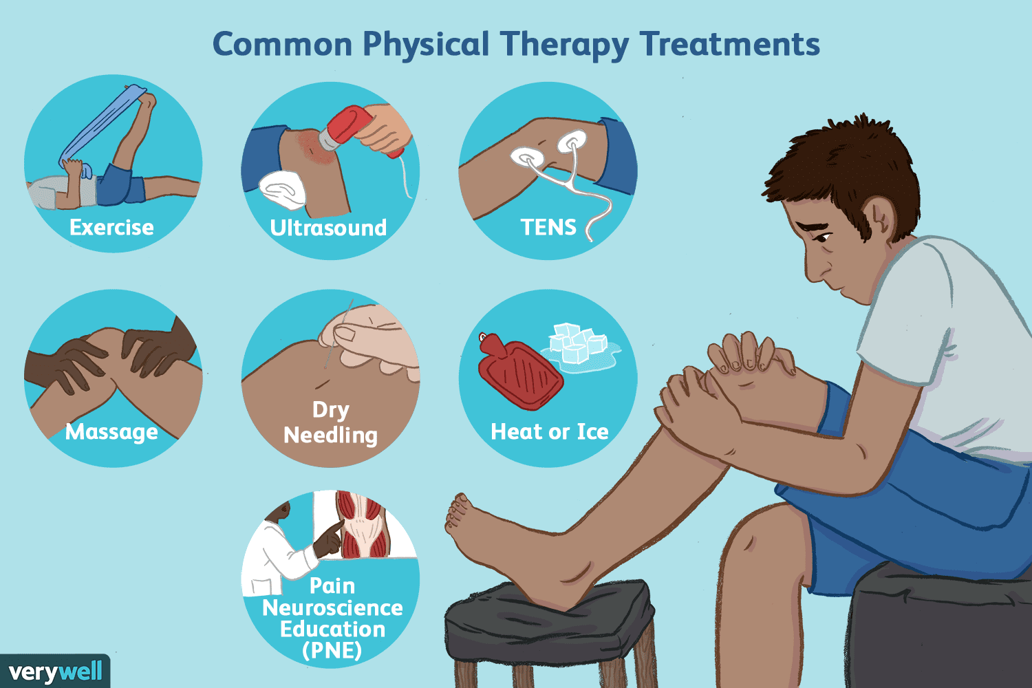 common physical therapy treatments