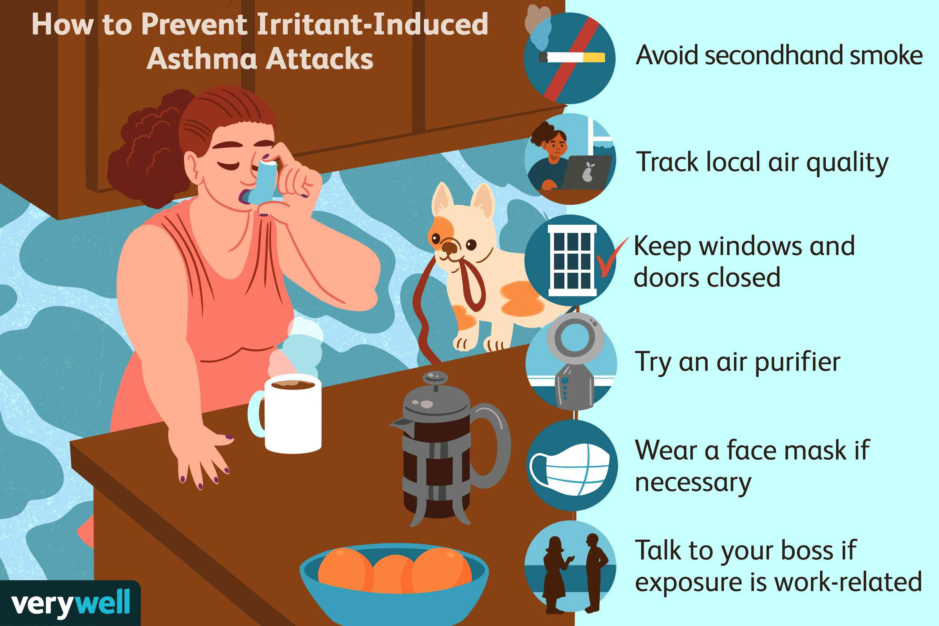 How to Prevent Irritant-Induced Asthma Attacks