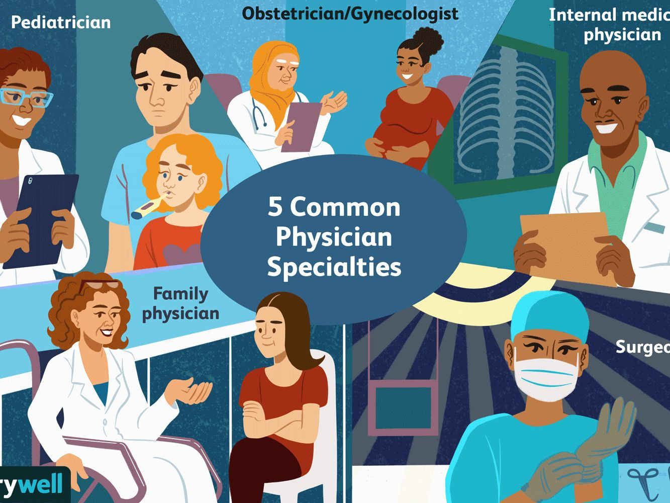 Types of Doctors: Some Common Physician Specialties